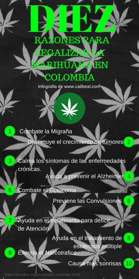 razon para legalizar marihuana en colombia